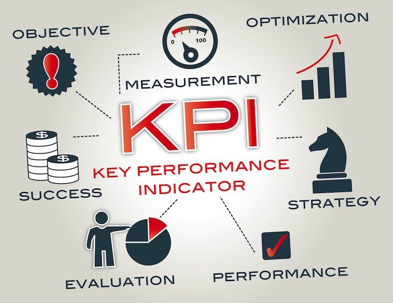 Key Performance Indicators (KPI's) for Your Houston Metro Business Work Goals in 2018
